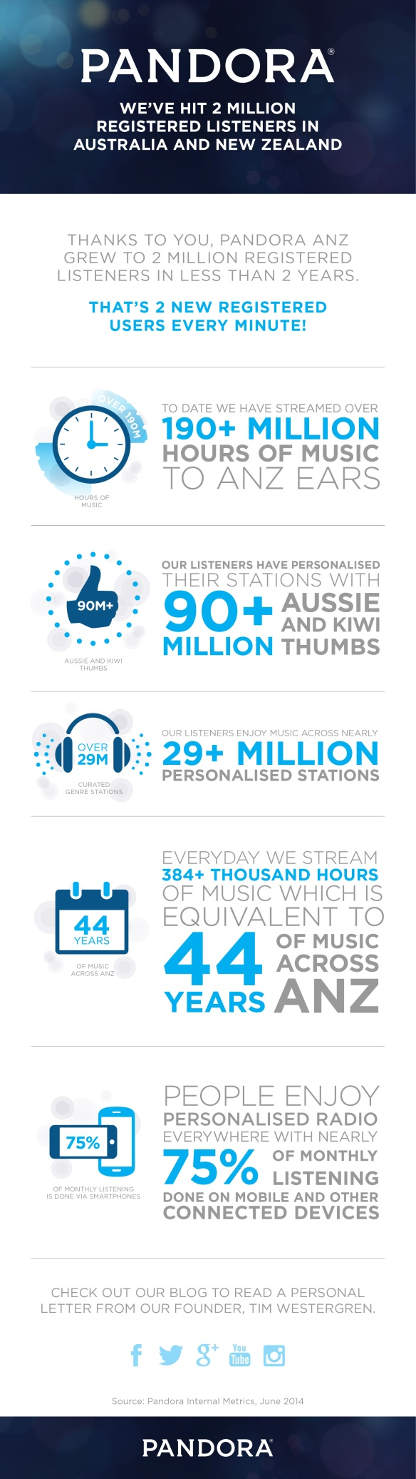 2MM_listeners_infographic_FINAL7-01