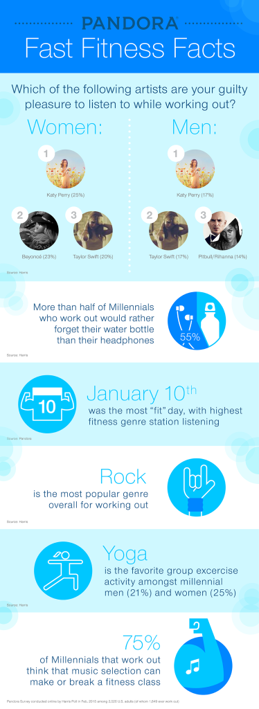 Fitness_Infographic_ANZ